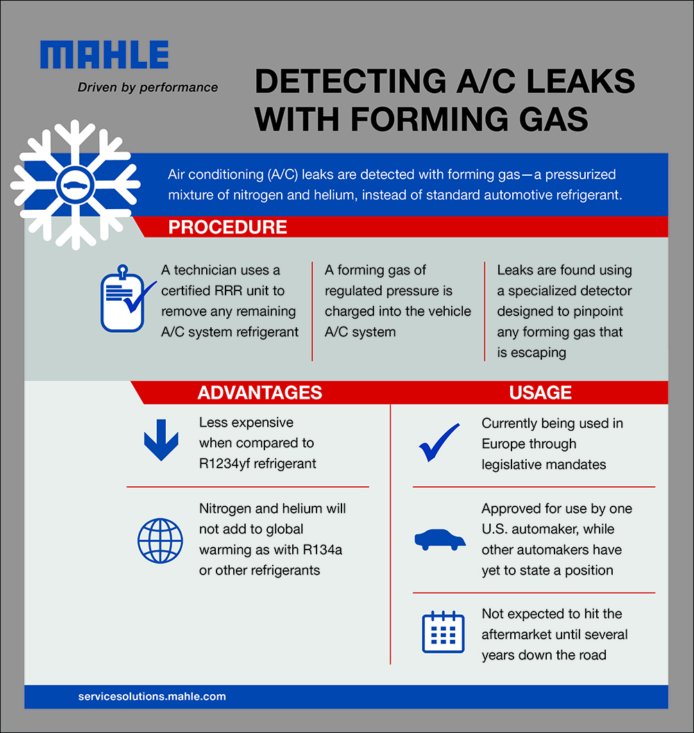 MOTOR Magazine | eNewsletter | MAHLE Shares A/C Trends and