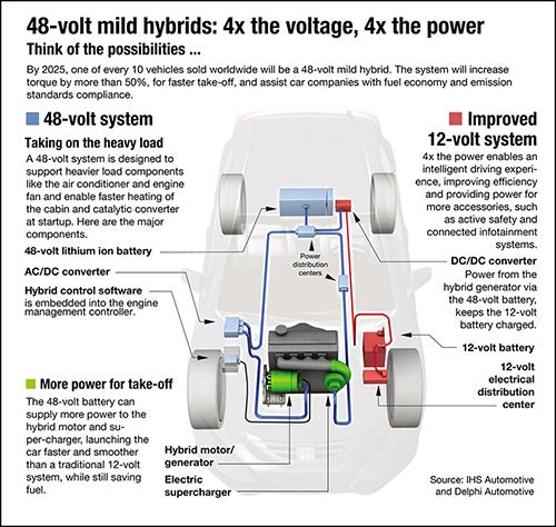 motor magazine enewsletter power to spare electric. Black Bedroom Furniture Sets. Home Design Ideas